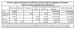 UPAV3